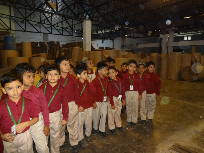 VISIT TO FACTORY